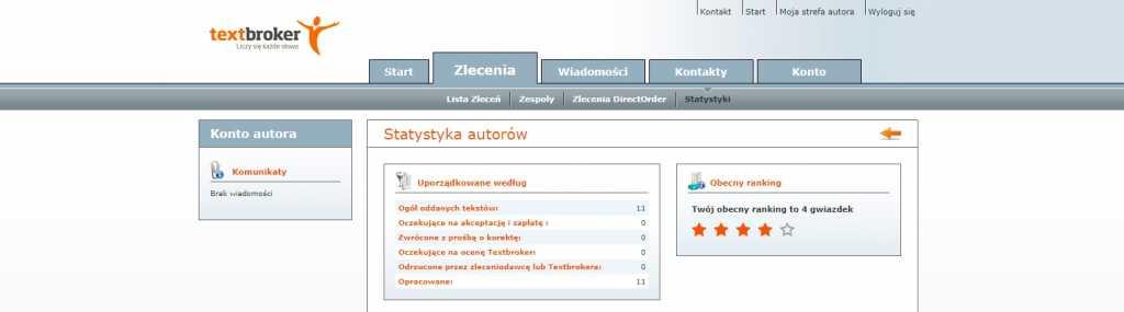Copywriter Szymon Owedyk na platformie copywriterskiej Textbroker