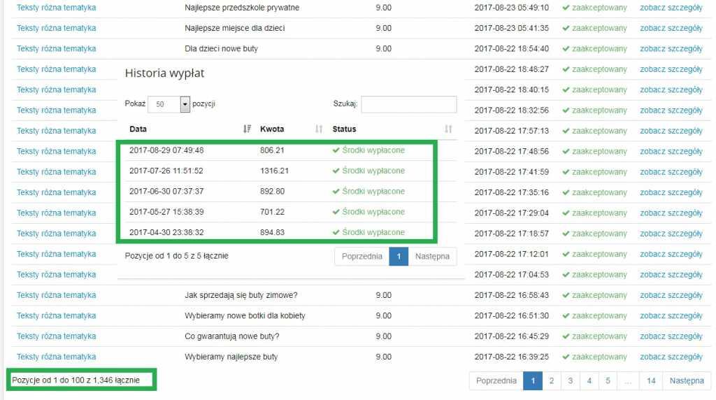 Teksty-opisy-produktów-i-artykuły-wykonane-na-platformie-GoodContent
