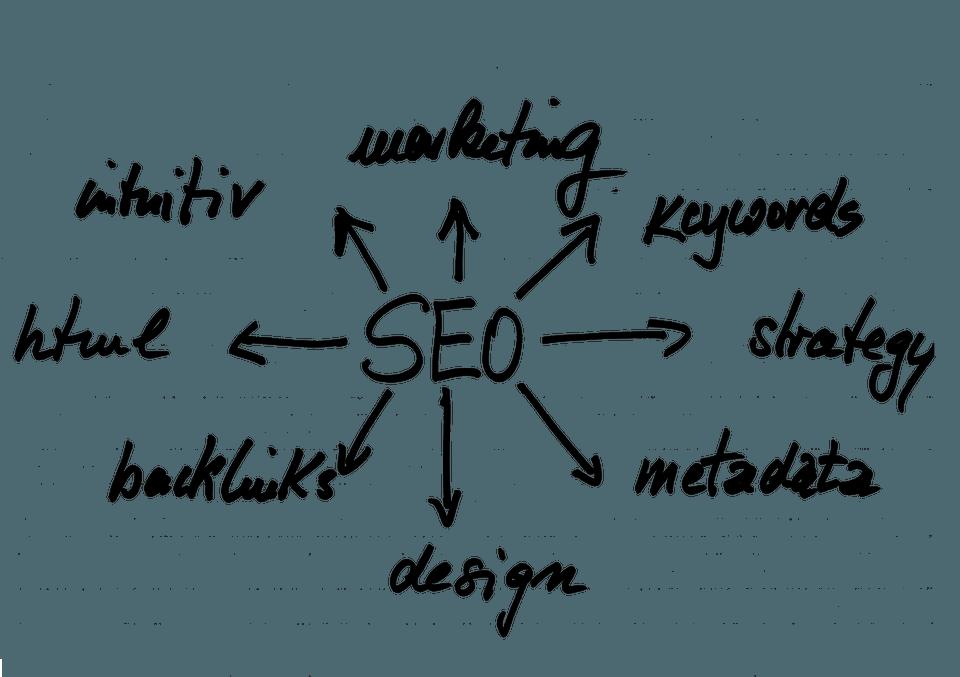 narzędzia e-commerce, copywriter-cennik-narzedzie-e-biznesu-e-commerce-e-marketingu-copywriting-pozycjonowanie-i-projektowanie-stron-internetowych
