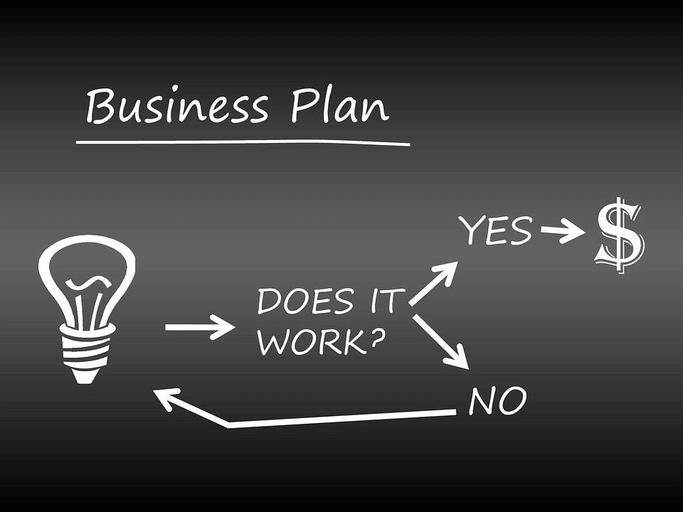 system b2b, business to business, platforma b2b, copywriterexpert, teksty, pozycjonowanie