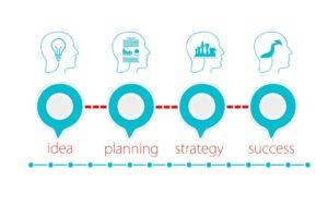 Czym jest biznes plan - definicja biznesplanu