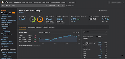 Wyniki dla witryny onet.pl w narzędziu Ahrefs